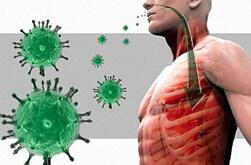 Атипичная пневмония - симптомы у взрослых и детей, лечение, причины